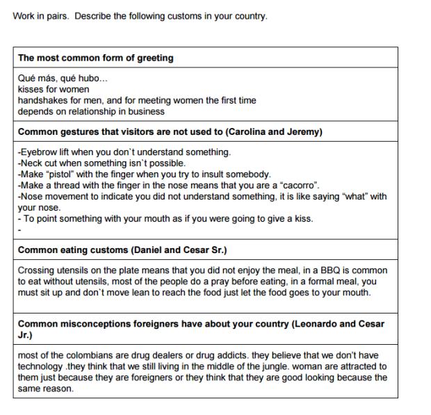 Google Docs as a Classroom Tool